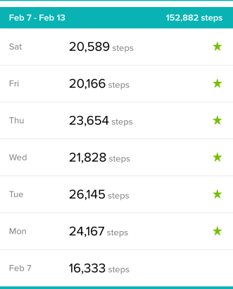 150000 steps